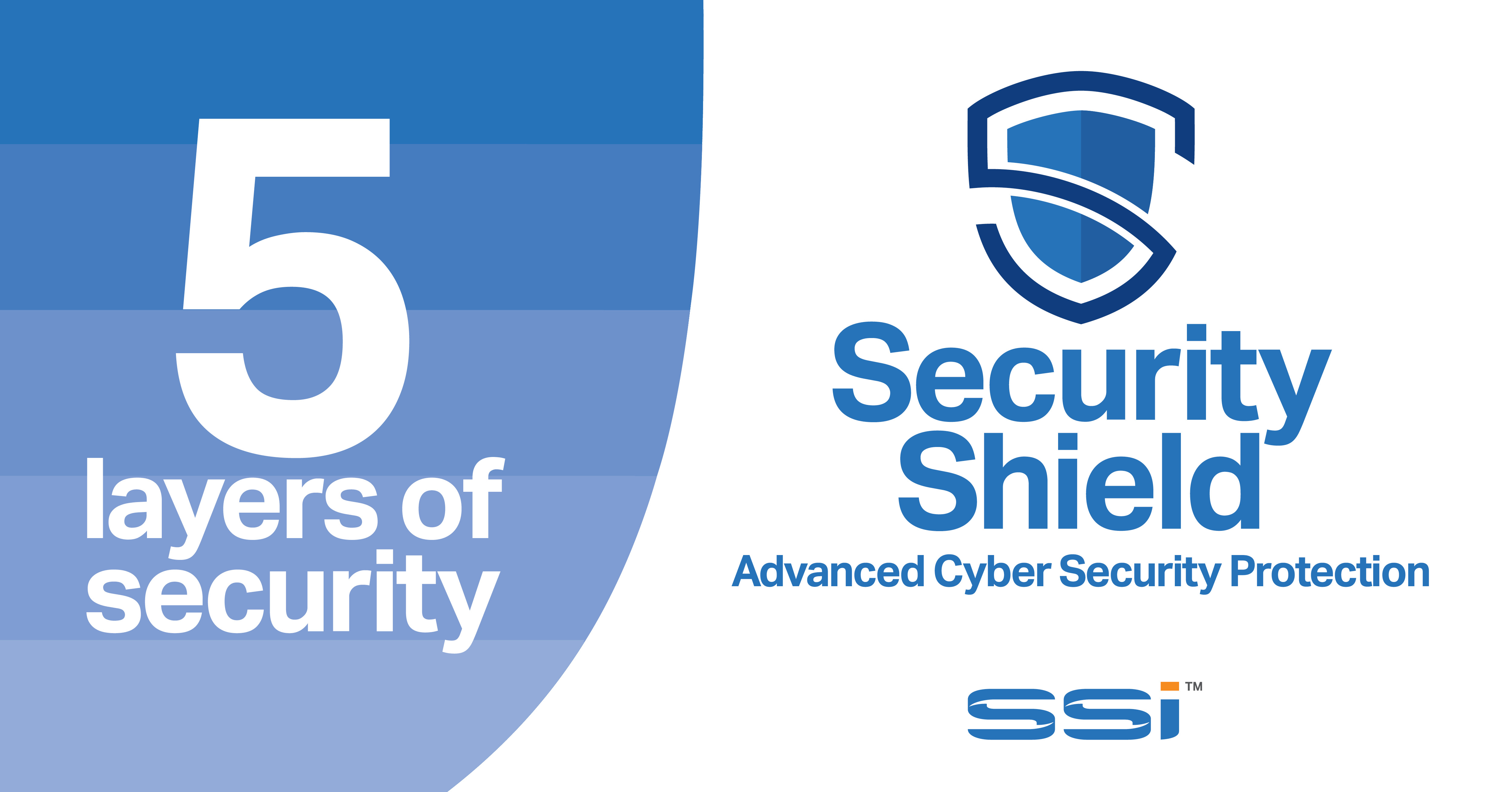 What are the 5 Layers of Security?